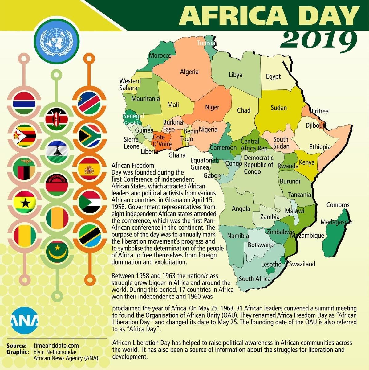 Africa Day, Quando Celebrare Non Basta. L'ipocrisia Di Chi Oscura Il Continente