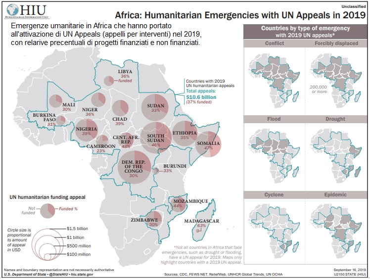 """Emergencies, The United Nations' Financial Commitment To """"Appeals"""" For Humanitarian Aid"""