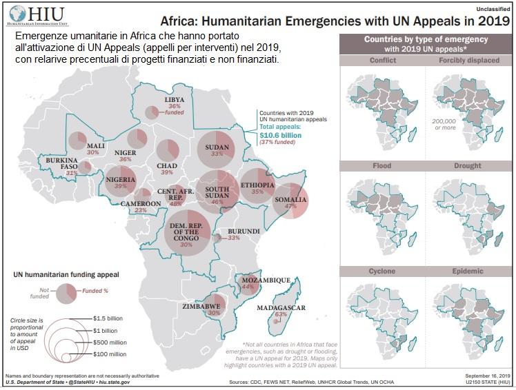 Emergenze, L'impegno Finanziario Delle Nazioni Unite Per Gli 'appelli' Umanitari