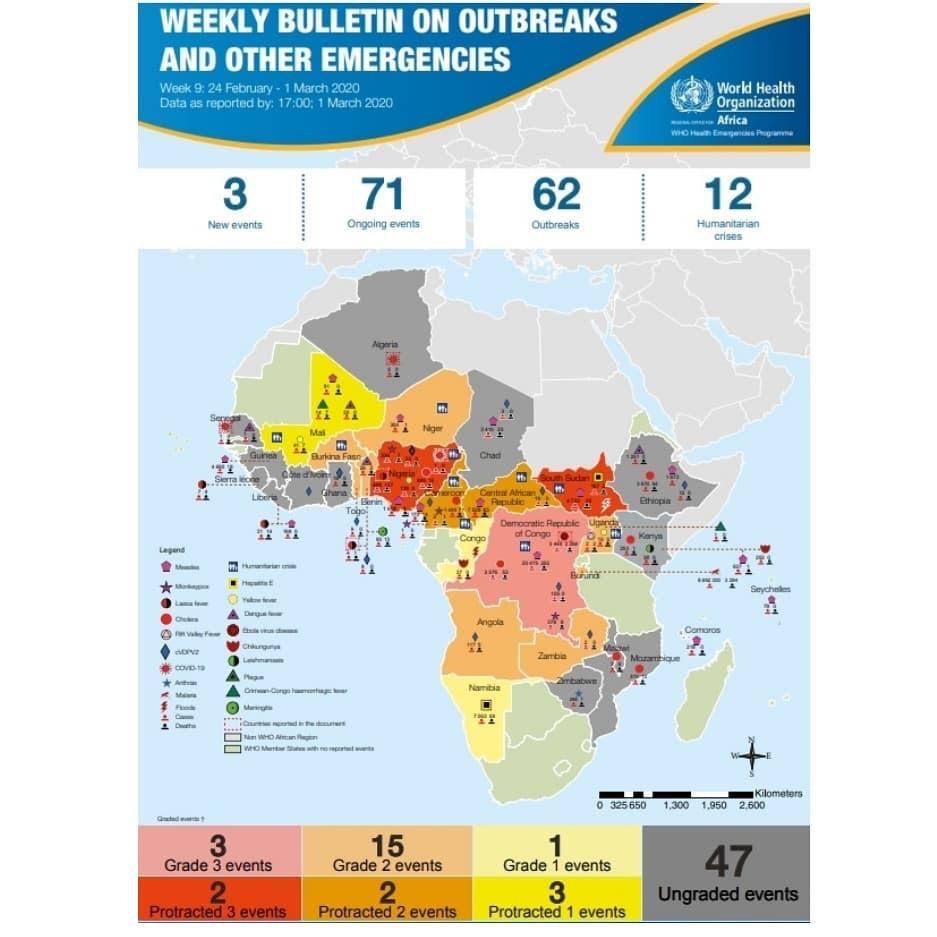Coronavirus E Altre Emergenze In Africa, Istantanea Dei Focolai Nel Continente Africano